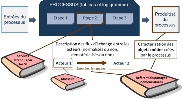 Introduction-partie3-img3.png