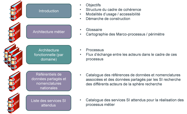 Introduction-partie3-img1.png